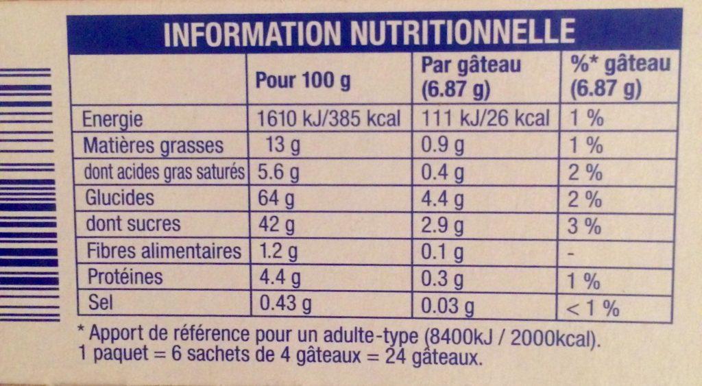 Comprendre rapidement les macronutriments (glucides ...